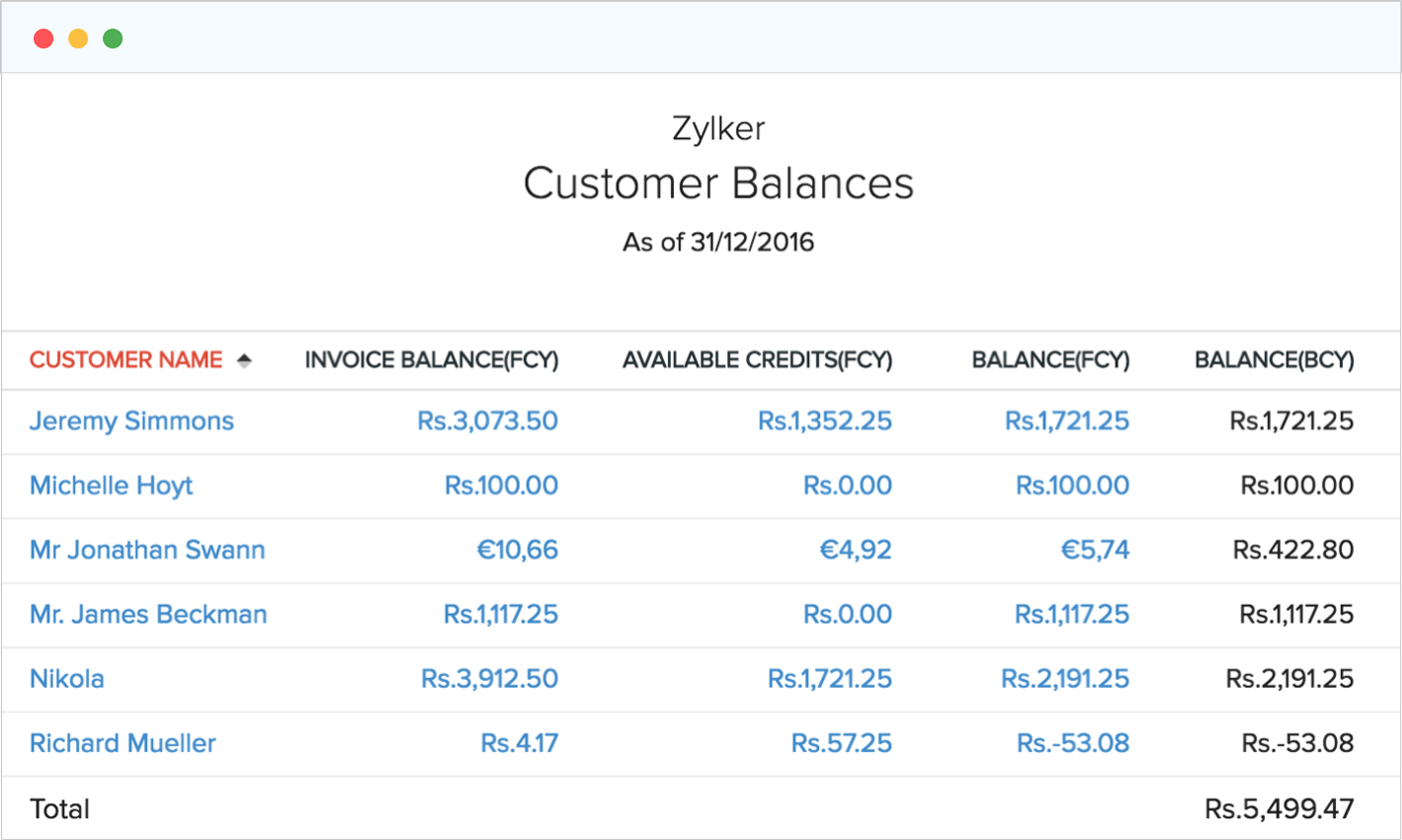 Customer Balances - Zoho Books