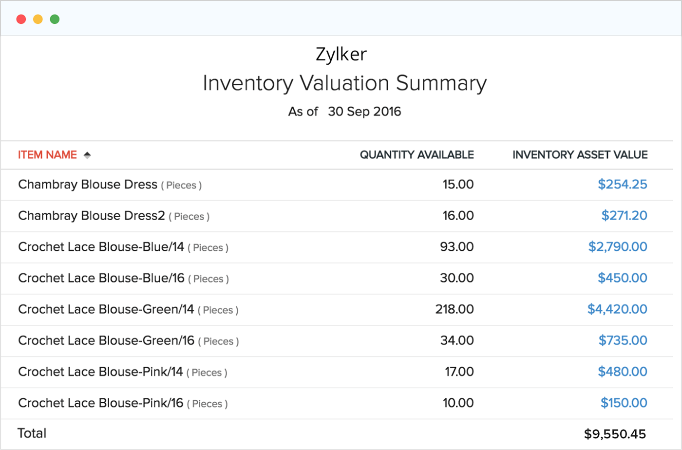 Inventory Valuation Summary - Zoho Books