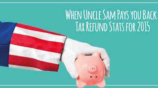 When uncle Sam pays you back: Tax refund statistics for 2015