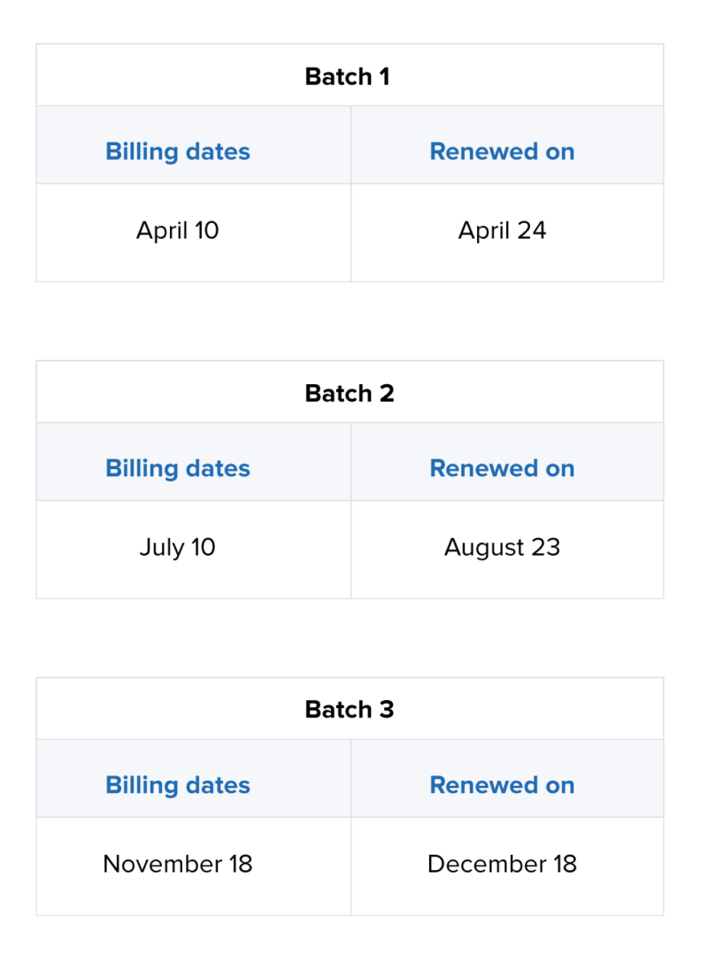 Calendar billing in SaaS business