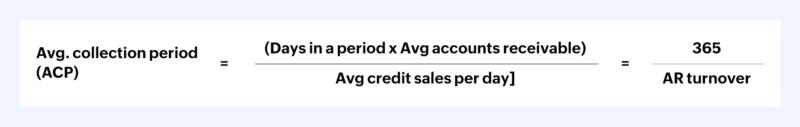 Average collection period formula