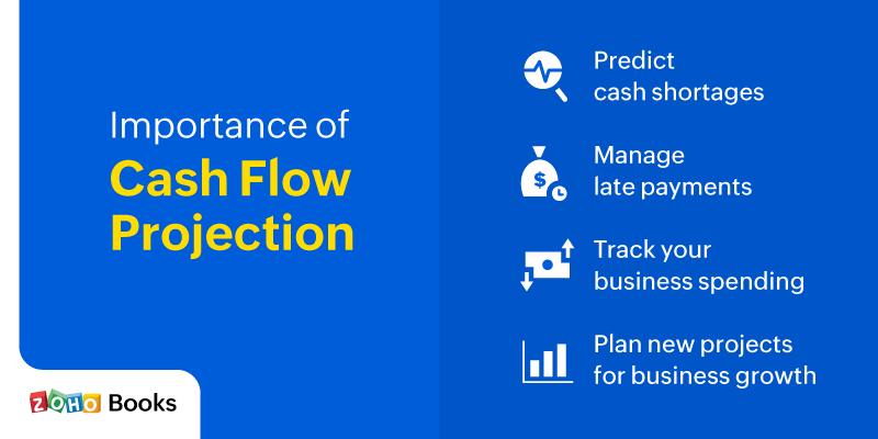 importance of cash flow projection